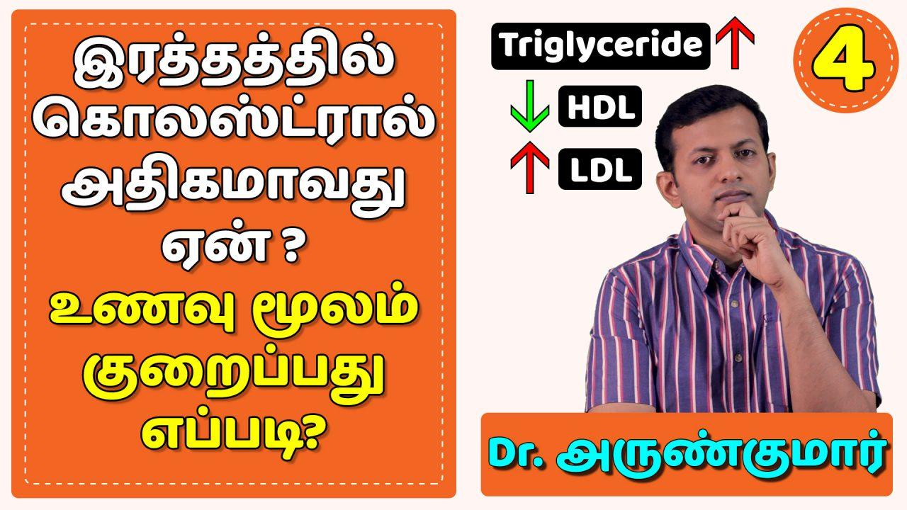 Cholesterol reducing Diet